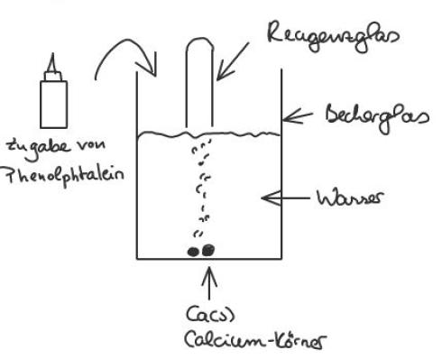 magnesium reagiert mit sauerstoff
