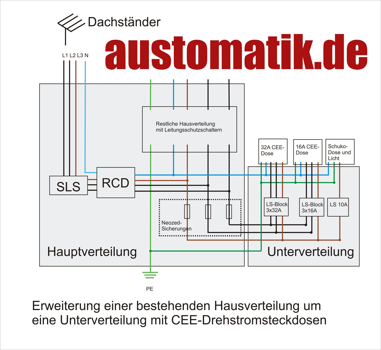 Gemütlich Haus Schaltplan Schaltsteckdose Licht Galerie .